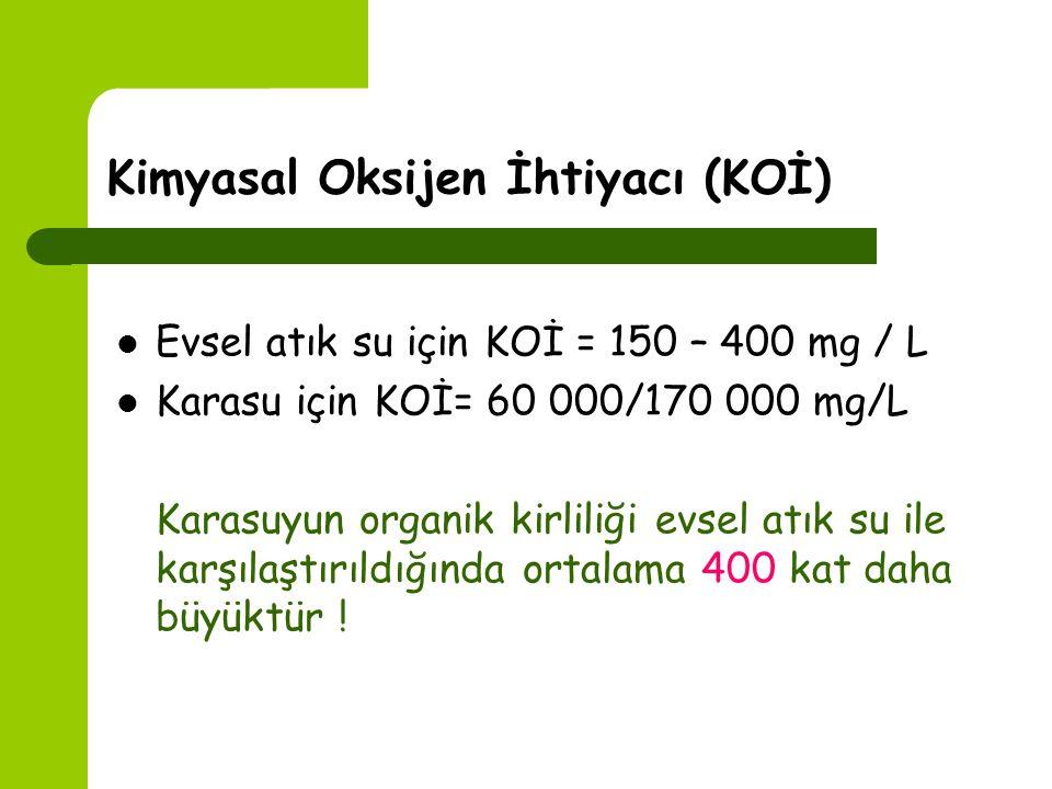 Zeytin Karasuyunun Kimyasal Bileşimi Bileşen Konsantrasyon ( % ) En düşükOrtaEn yüksek Su82.483.494.2 Yağlar0.030.02-1.002.30 Toplam şeker0.12.0-8.08.