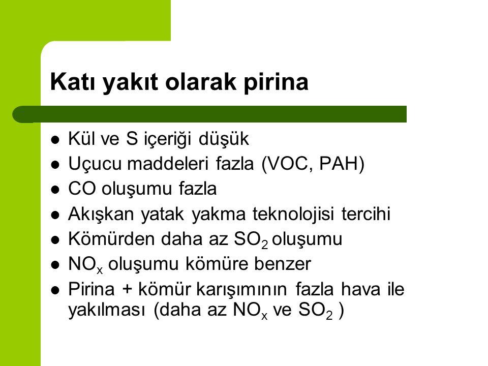 Pirina'nın Kullanım Alanları 1. Katı Yakıt 2. Pirina, hayvan yemi katkı maddesi olarak da kullanılabilmektedir. Besin değeri olarak 1,6 kg pirina 1 kg