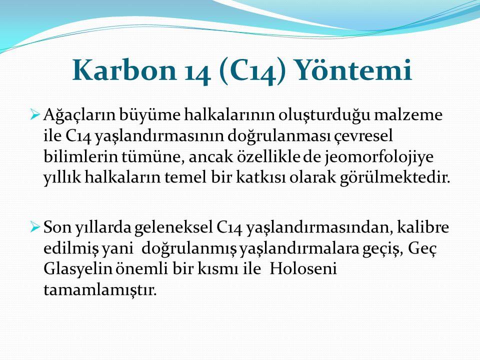 Karbon 14 (C14) Yöntemi  Ağaçların büyüme halkalarının oluşturduğu malzeme ile C14 yaşlandırmasının doğrulanması çevresel bilimlerin tümüne, ancak öz