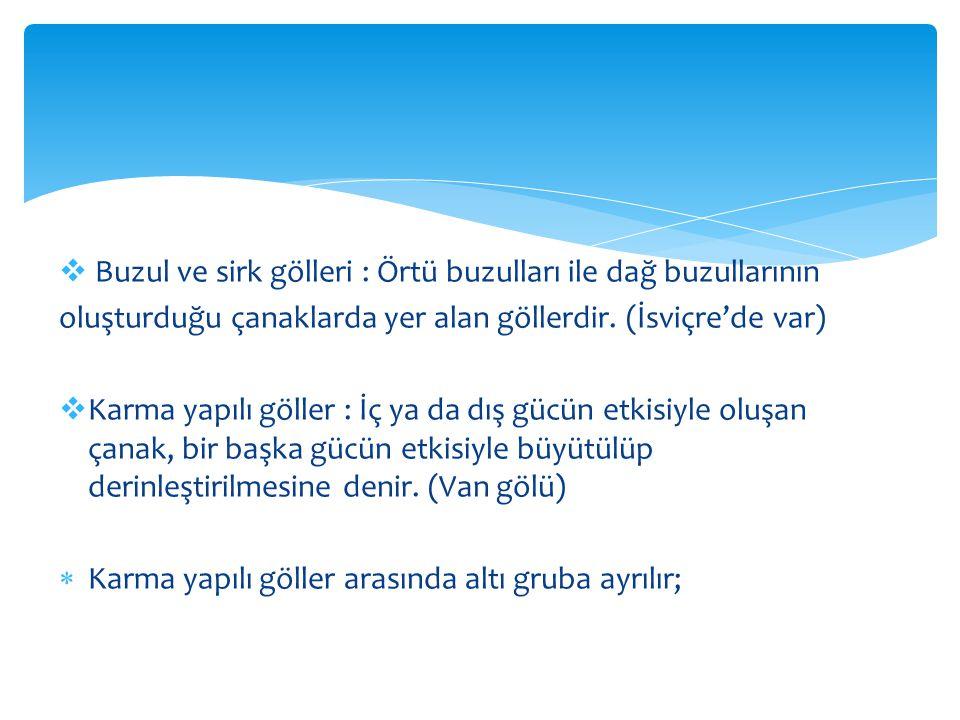  Konya, Karaman,Ereğli ve Karapınar Havzaları'nda Plüviyal Konya Gölü'ne ait kıyı izleri, 1020,1012 ve 1006 m.