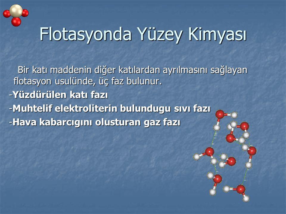 Flotasyonda Yüzey Kimyası Bir katı maddenin diğer katılardan ayrılmasını sağlayan flotasyon usulünde, üç faz bulunur. Bir katı maddenin diğer katılard