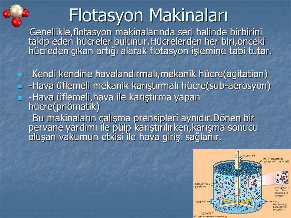 Flotasyon Makinaları Flotasyon Makinaları Genellikle,flotasyon makinalarında seri halinde birbirini takip eden hücreler bulunur.Hücrelerden her biri,ö