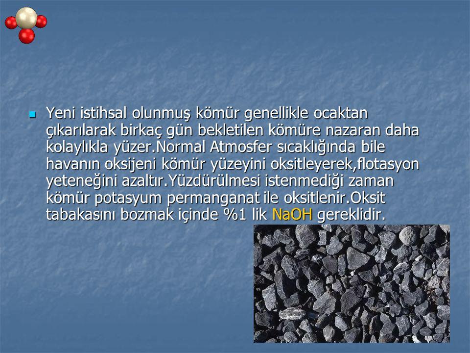 Yeni istihsal olunmuş kömür genellikle ocaktan çıkarılarak birkaç gün bekletilen kömüre nazaran daha kolaylıkla yüzer.Normal Atmosfer sıcaklığında bil