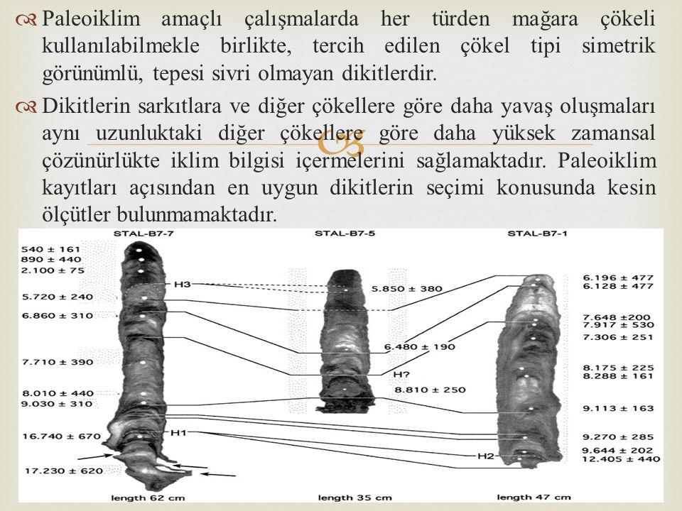   Paleoiklim amaçlı çalışmalarda her türden mağara çökeli kullanılabilmekle birlikte, tercih edilen çökel tipi simetrik görünümlü, tepesi sivri olma