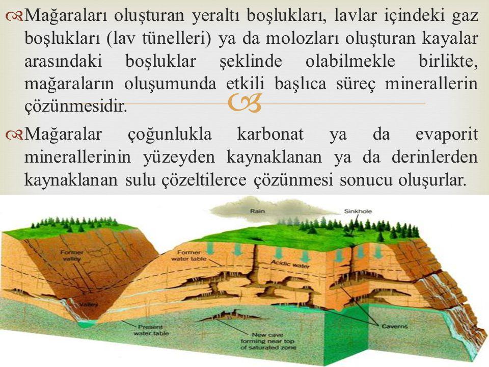   Mağaraları oluşturan yeraltı boşlukları, lavlar içindeki gaz boşlukları (lav tünelleri) ya da molozları oluşturan kayalar arasındaki boşluklar şek