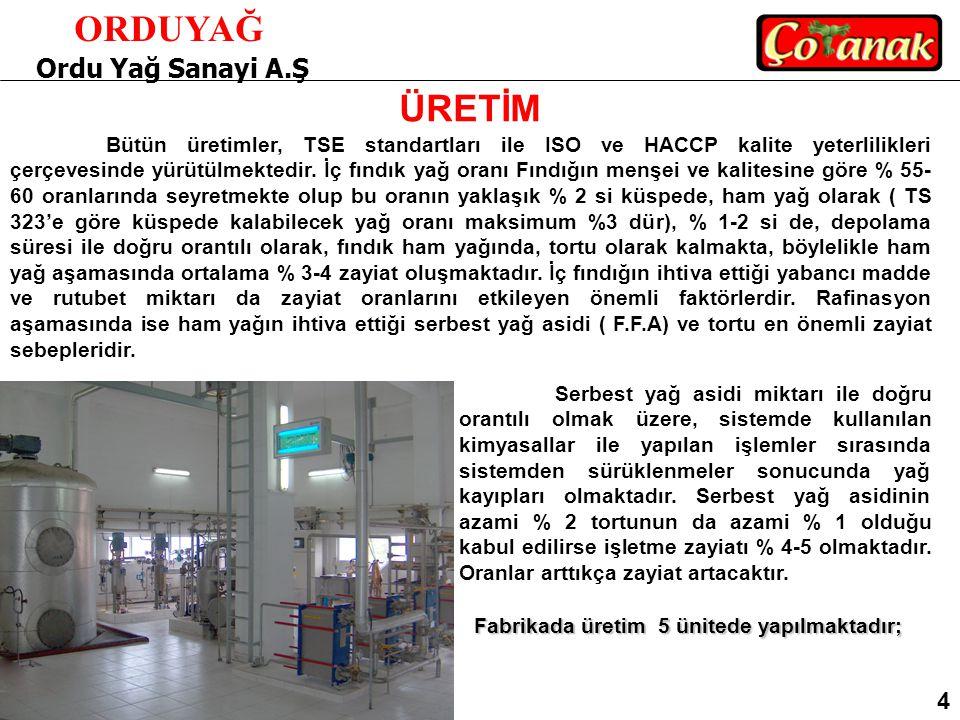 Ordu Yağ Sanayi A.Ş ORDUYAĞ 4 ÜRETİM Bütün üretimler, TSE standartları ile ISO ve HACCP kalite yeterlilikleri çerçevesinde yürütülmektedir. İç fındık