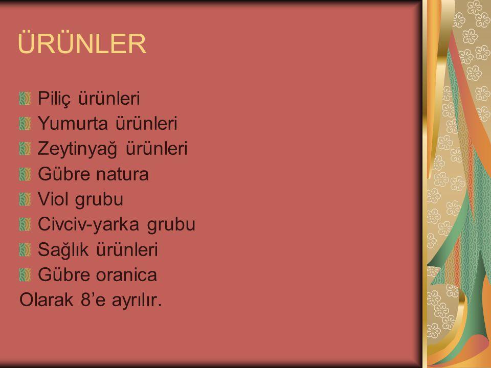 ÜRÜNLER Piliç ürünleri Yumurta ürünleri Zeytinyağ ürünleri Gübre natura Viol grubu Civciv-yarka grubu Sağlık ürünleri Gübre oranica Olarak 8'e ayrılır
