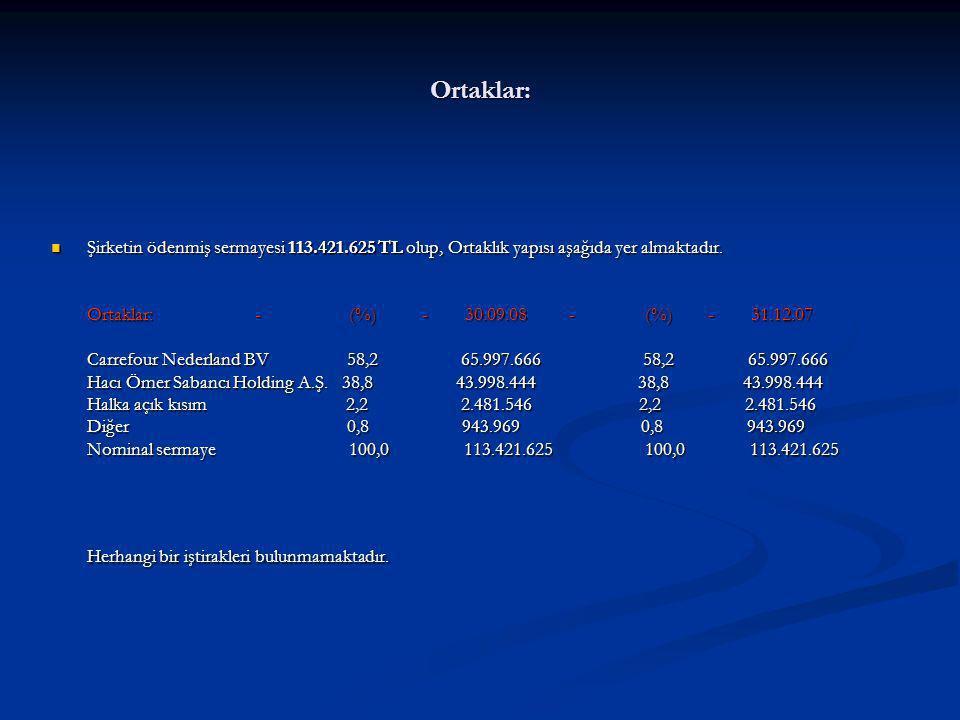 Ortaklar: Şirketin ödenmiş sermayesi 113.421.625 TL olup, Ortaklık yapısı aşağıda yer almaktadır. Ortaklar: - (%) - 30.09.08 - (%) - 31.12.07 Carrefou