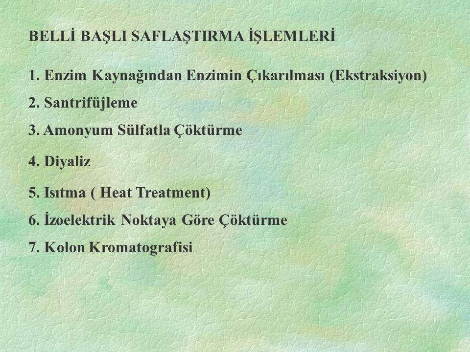 BELLİ BAŞLI SAFLAŞTIRMA İŞLEMLERİ 7.Kolon Kromatografisi 1.