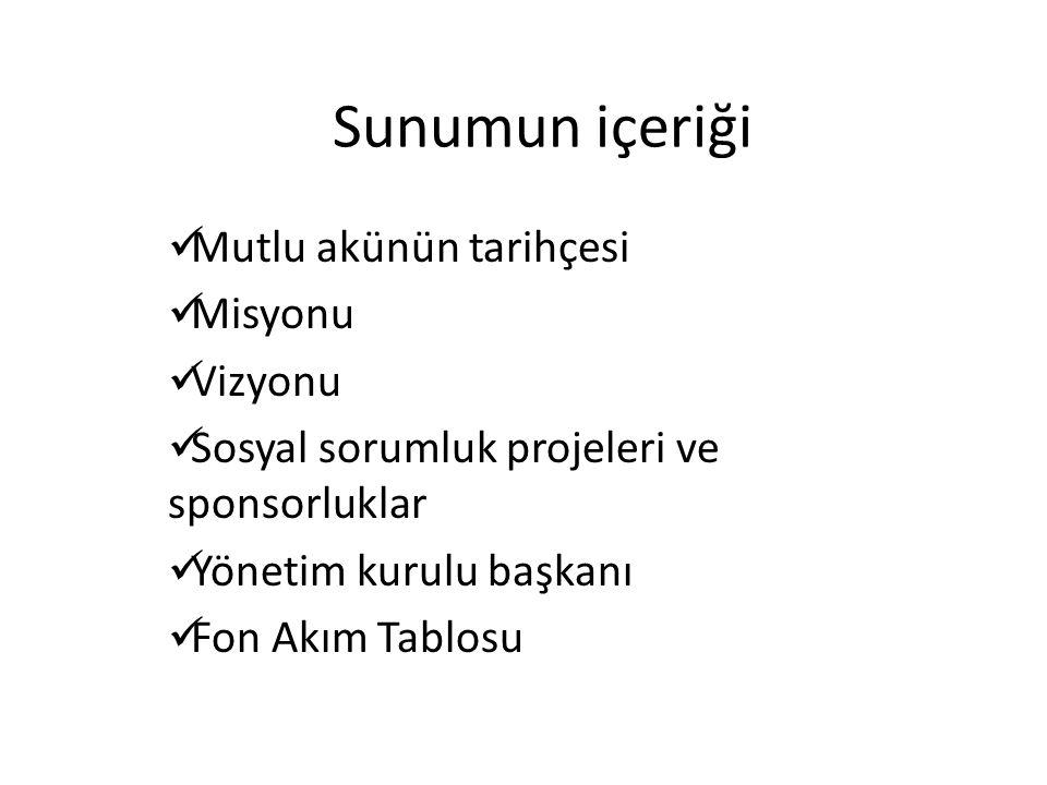 Mutlu Akü Tarihçe  Mutlu Anonim Şirketi, kurulduğu 1945 yılından itibaren Türkiye nin Ekonomik Kalkınma süreci olarak adlandırılan dönemde faaliyet göstermiş ve önceleri ithalat ve ihracat konusunda hizmet vermiştir  Mutlu Akü tesisleri 1996 yılında Kartal dan Tepeören Tuzla ya taşınmış ve Türk sanayisine kazandırılan bu modern tesisin büyük bölümü öz kaynaklardan, kalan dörtte birlik kısım ise halka açılma yolu ile karşılanmıştır.