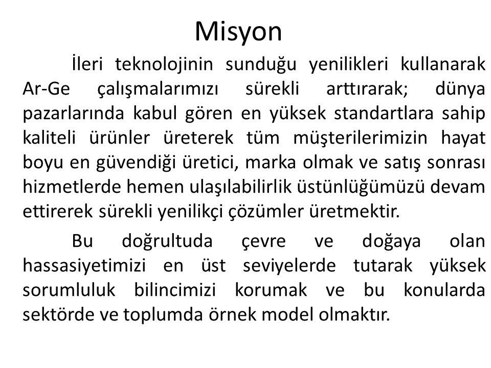 TSE2004Kalite Ödülü TOFAŞ FIAT2004 Sürekli İyileştirme Konf.