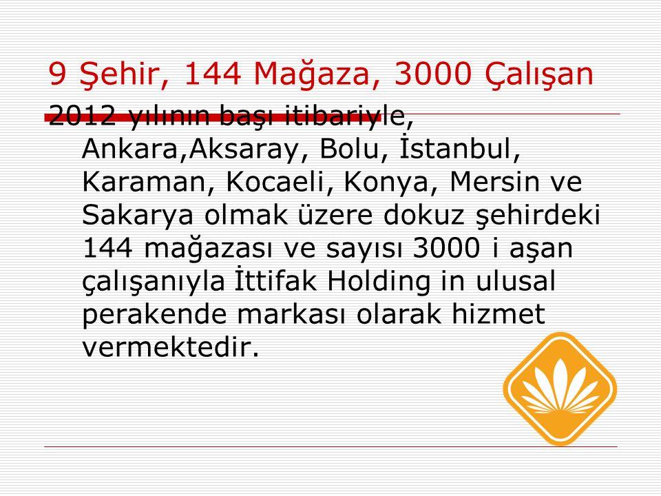 9 Şehir, 144 Mağaza, 3000 Çalışan 2012 yılının başı itibariyle, Ankara,Aksaray, Bolu, İstanbul, Karaman, Kocaeli, Konya, Mersin ve Sakarya olmak üzere dokuz şehirdeki 144 mağazası ve sayısı 3000 i aşan çalışanıyla İttifak Holding in ulusal perakende markası olarak hizmet vermektedir.