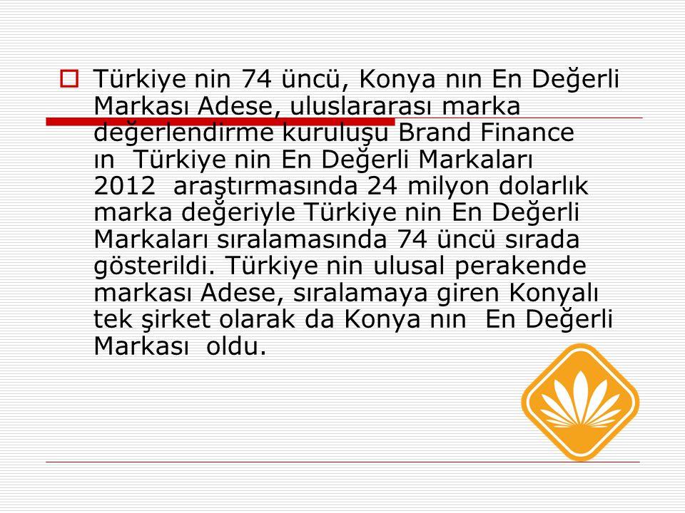  Türkiye nin 74 üncü, Konya nın En Değerli Markası Adese, uluslararası marka değerlendirme kuruluşu Brand Finance ın Türkiye nin En Değerli Markaları 2012 araştırmasında 24 milyon dolarlık marka değeriyle Türkiye nin En Değerli Markaları sıralamasında 74 üncü sırada gösterildi.