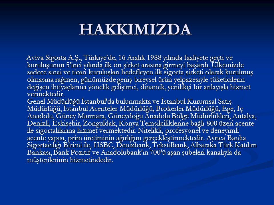HAKKIMIZDA Aviva Sigorta A.Ş., Türkiye'de, 16 Aralık 1988 yılında faaliyete geçti ve kuruluşunun 5'inci yılında ilk on şirket arasına girmeyi başardı.