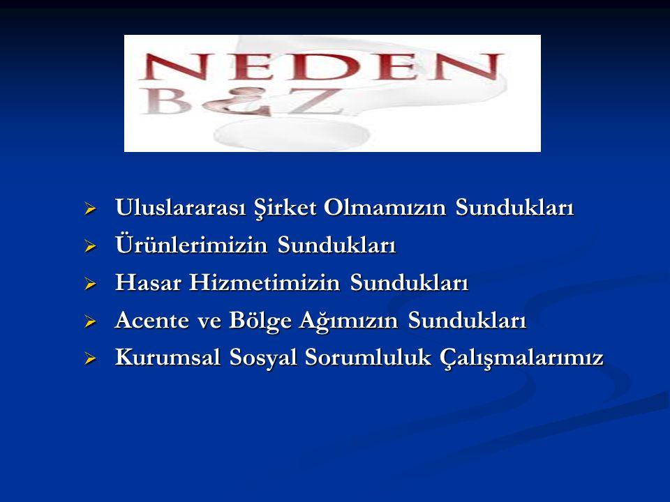 Sosyal Sorumluluk Projeleri AVİVA, SOSYAL HİZMETLER ÇOCUK ESİRGEME KURUMU İLE ELELE...