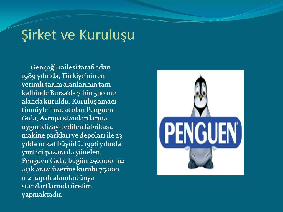 Şirket ve Kuruluşu Gençoğlu ailesi tarafından 1989 yılında, Türkiye'nin en verimli tarım alanlarının tam kalbinde Bursa'da 7 bin 500 m2 alanda kuruldu