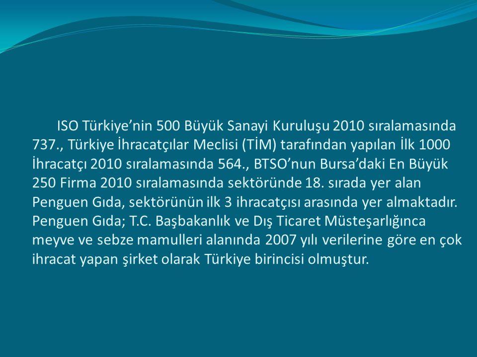 ISO Türkiye'nin 500 Büyük Sanayi Kuruluşu 2010 sıralamasında 737., Türkiye İhracatçılar Meclisi (TİM) tarafından yapılan İlk 1000 İhracatçı 2010 sıral