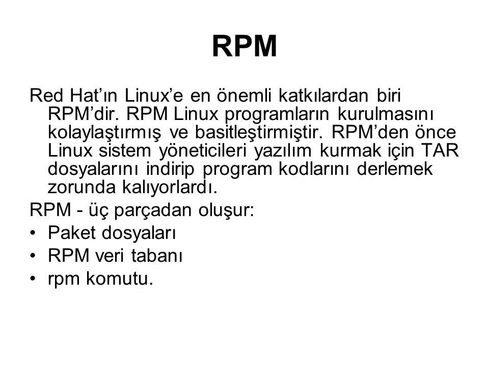 RPM Red Hat'ın Linux'e en önemli katkılardan biri RPM'dir. RPM Linux programların kurulmasını kolaylaştırmış ve basitleştirmiştir. RPM'den önce Linux