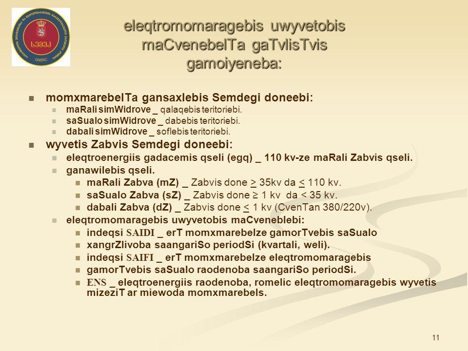 11 eleqtromomaragebis uwyvetobis maCvenebelTa gaTvlisTvis gamoiyeneba: momxmarebelTa gansaxlebis Semdegi doneebi: maRali simWidrove _ qalaqebis teritoriebi.