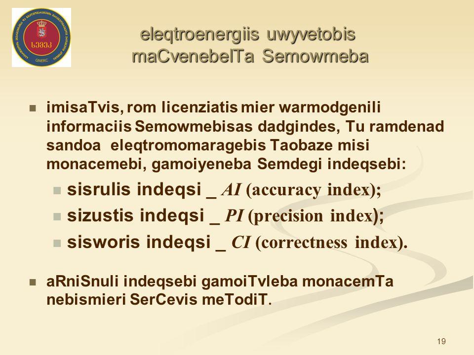 19 eleqtroenergiis uwyvetobis maCvenebelTa Semowmeba eleqtroenergiis uwyvetobis maCvenebelTa Semowmeba imisaTvis, rom licenziatis mier warmodgenili in