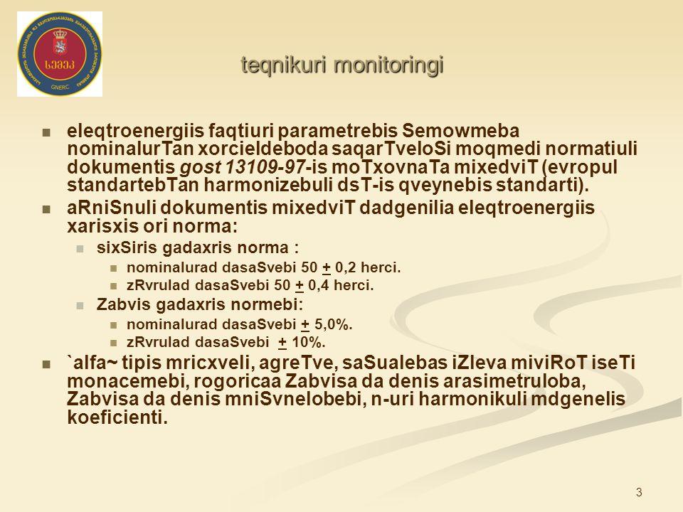 3 teqnikuri monitoringi eleqtroenergiis faqtiuri parametrebis Semowmeba nominalurTan xorcieldeboda saqarTveloSi moqmedi normatiuli dokumentis gost 131