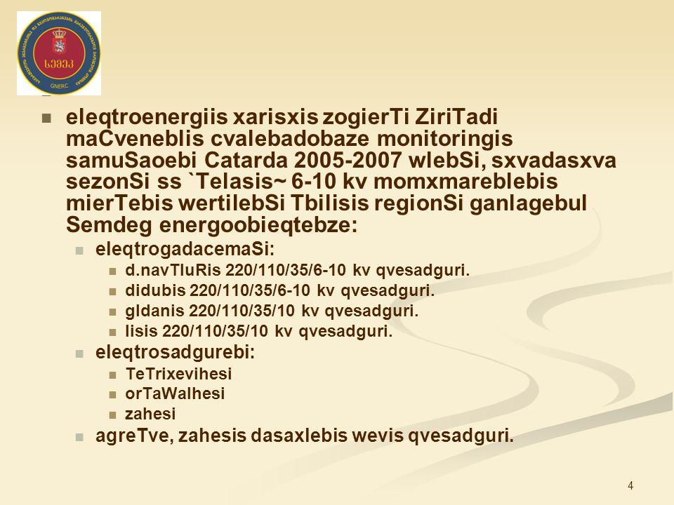 4 eleqtroenergiis xarisxis zogierTi ZiriTadi maCveneblis cvalebadobaze monitoringis samuSaoebi Catarda 2005-2007 wlebSi, sxvadasxva sezonSi ss `Telasi