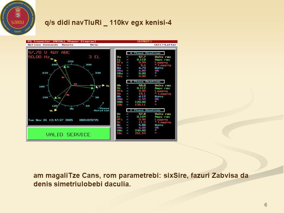 6 D q/s didi navTluRi _ 110kv egx kenisi-4 am magaliTze Cans, rom parametrebi: sixSire, fazuri Zabvisa da denis simetriulobebi daculia.