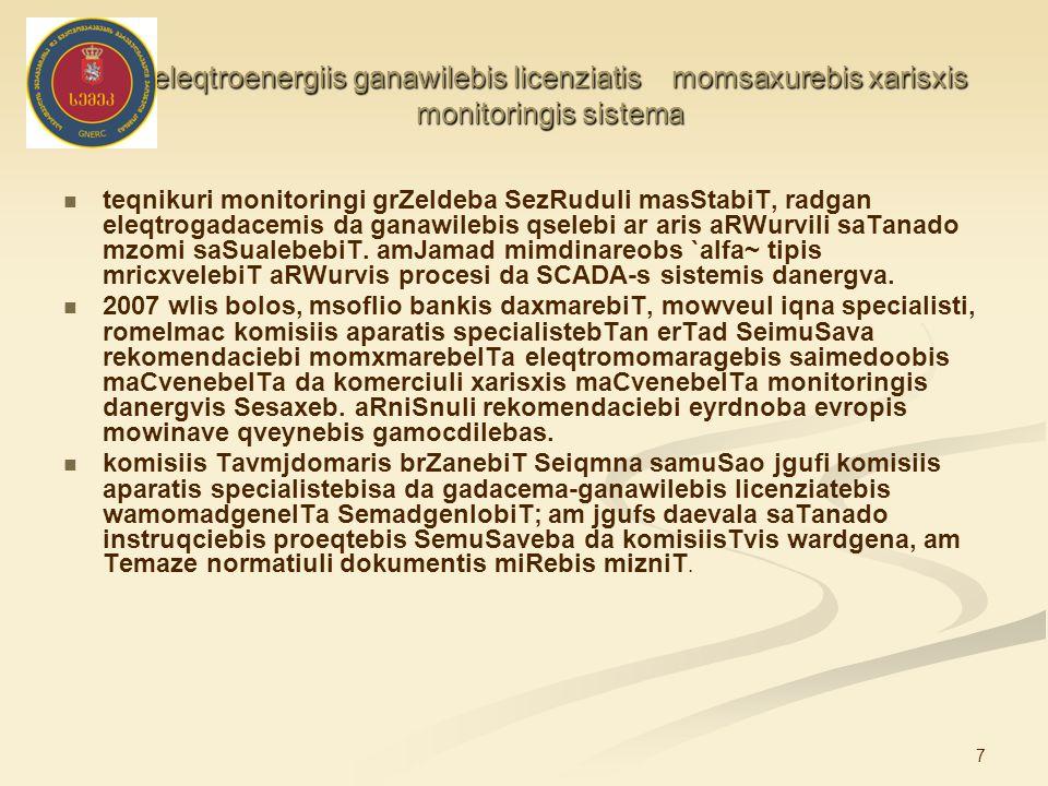 7 eleqtroenergiis ganawilebis licenziatis momsaxurebis xarisxis monitoringis sistema eleqtroenergiis ganawilebis licenziatis momsaxurebis xarisxis mon