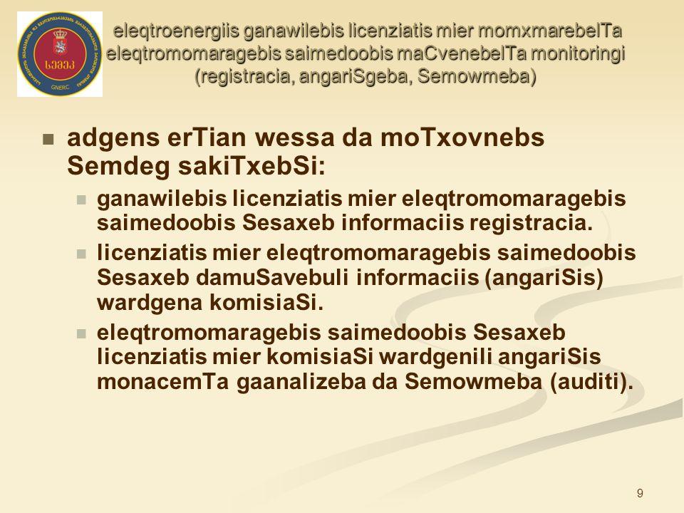 9 eleqtroenergiis ganawilebis licenziatis mier momxmarebelTa eleqtromomaragebis saimedoobis maCvenebelTa monitoringi (registracia, angariSgeba, Semowmeba) eleqtroenergiis ganawilebis licenziatis mier momxmarebelTa eleqtromomaragebis saimedoobis maCvenebelTa monitoringi (registracia, angariSgeba, Semowmeba) adgens erTian wessa da moTxovnebs Semdeg sakiTxebSi: ganawilebis licenziatis mier eleqtromomaragebis saimedoobis Sesaxeb informaciis registracia.
