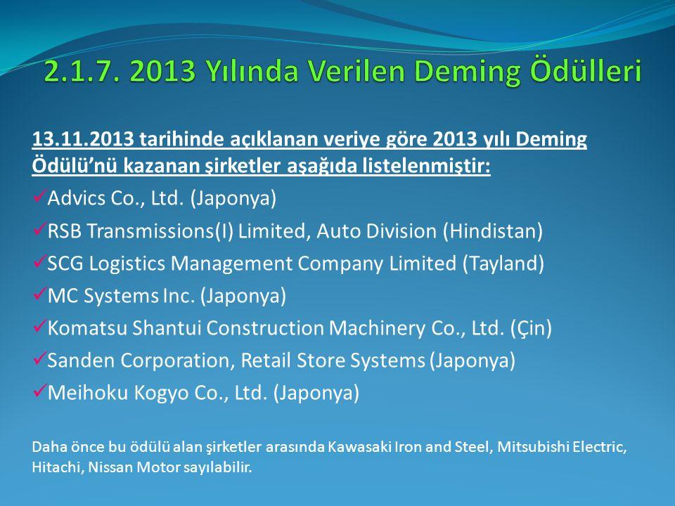 13.11.2013 tarihinde açıklanan veriye göre 2013 yılı Deming Ödülü'nü kazanan şirketler aşağıda listelenmiştir: Advics Co., Ltd. (Japonya) RSB Transmis