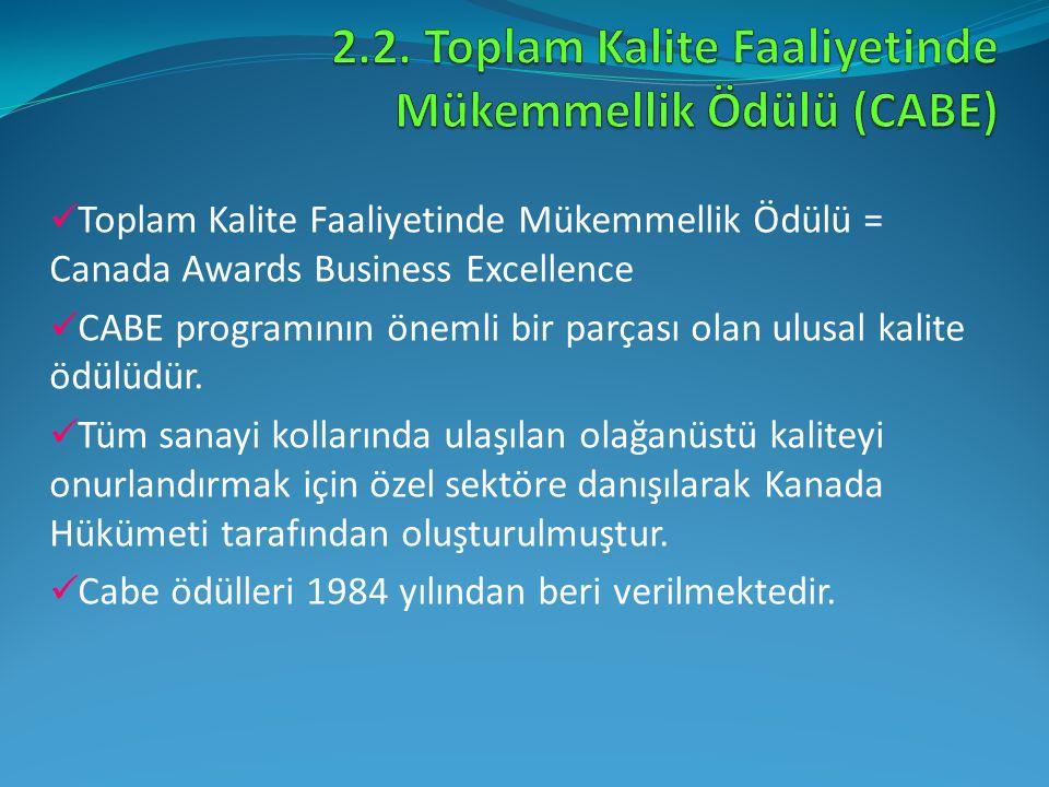 Toplam Kalite Faaliyetinde Mükemmellik Ödülü = Canada Awards Business Excellence CABE programının önemli bir parçası olan ulusal kalite ödülüdür. Tüm