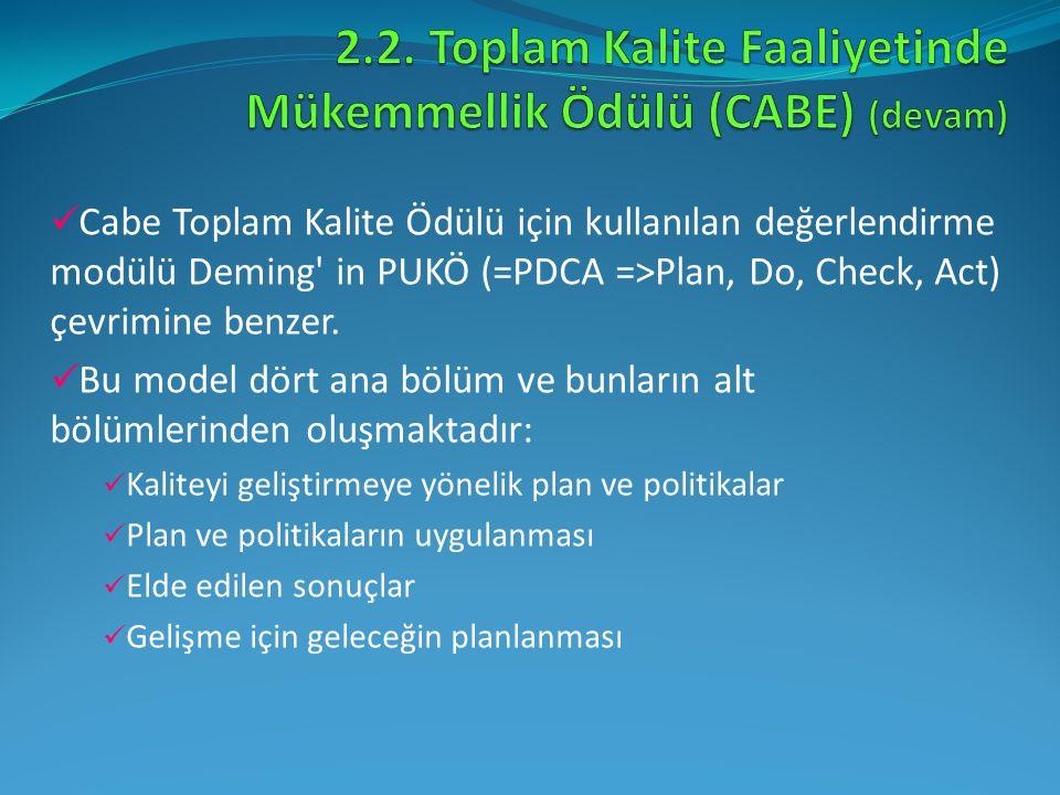 Cabe Toplam Kalite Ödülü için kullanılan değerlendirme modülü Deming' in PUKÖ (=PDCA =>Plan, Do, Check, Act) çevrimine benzer. Bu model dört ana bölüm