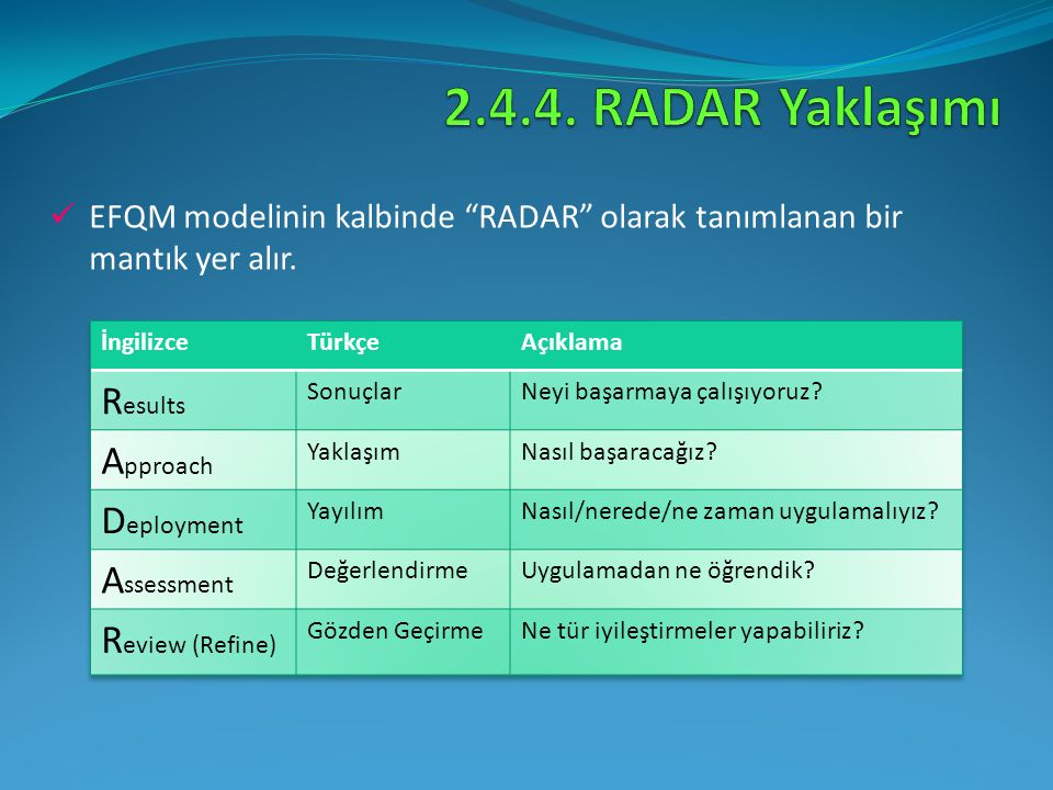 """EFQM modelinin kalbinde """"RADAR"""" olarak tanımlanan bir mantık yer alır."""