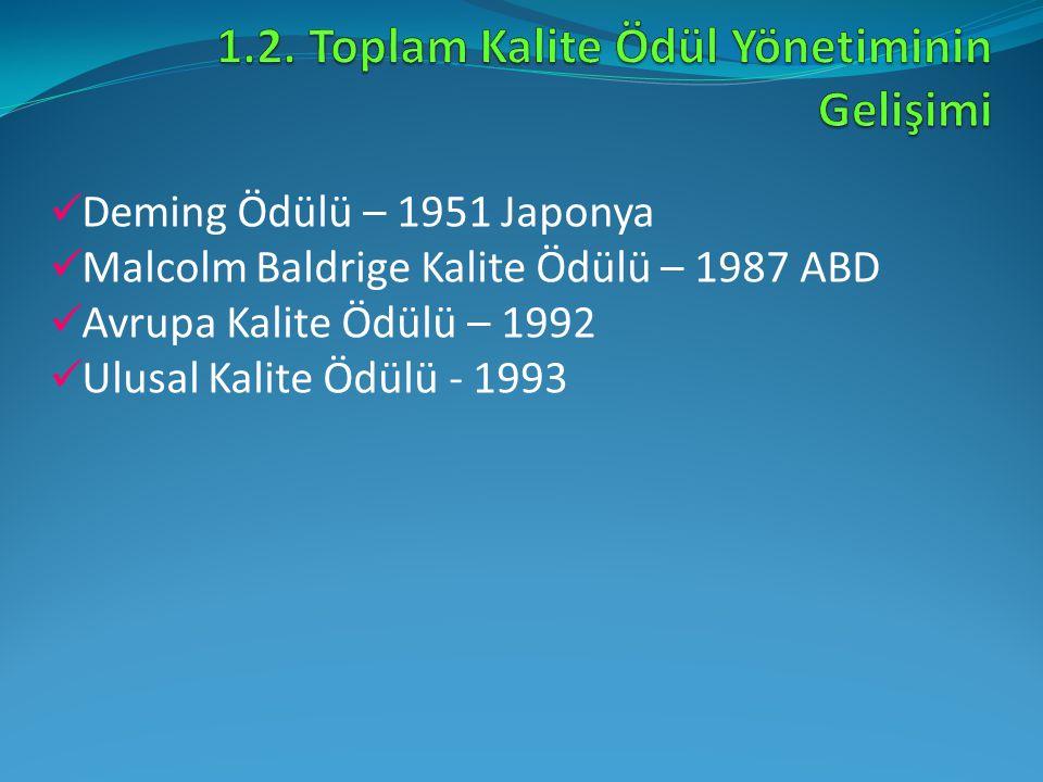 Deming Ödülü – 1951 Japonya Malcolm Baldrige Kalite Ödülü – 1987 ABD Avrupa Kalite Ödülü – 1992 Ulusal Kalite Ödülü - 1993