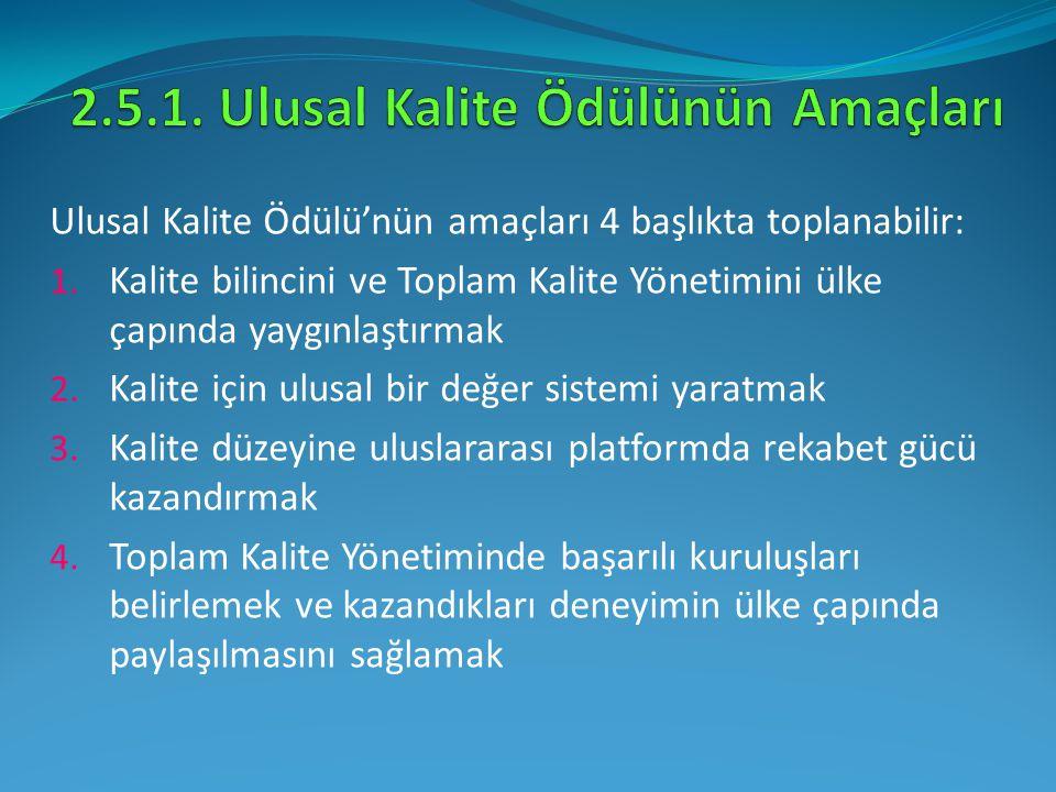 Ulusal Kalite Ödülü'nün amaçları 4 başlıkta toplanabilir: 1. Kalite bilincini ve Toplam Kalite Yönetimini ülke çapında yaygınlaştırmak 2. Kalite için