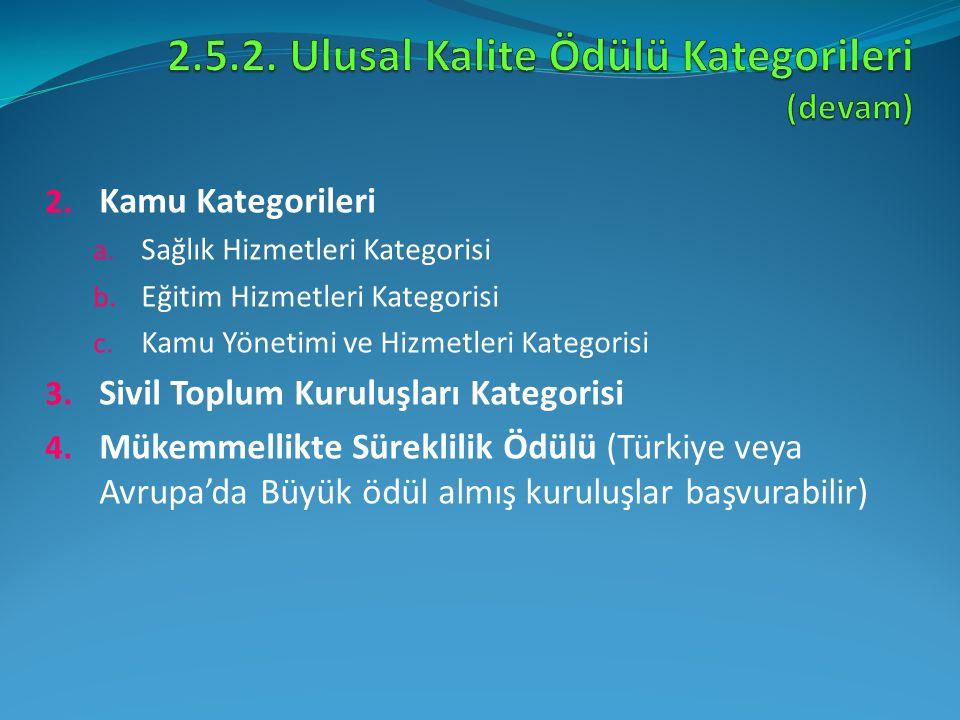 2. Kamu Kategorileri a. Sağlık Hizmetleri Kategorisi b. Eğitim Hizmetleri Kategorisi c. Kamu Yönetimi ve Hizmetleri Kategorisi 3. Sivil Toplum Kuruluş