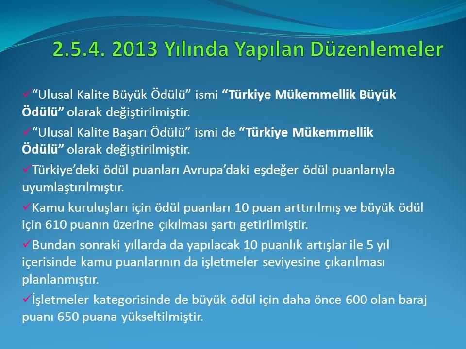 """""""Ulusal Kalite Büyük Ödülü"""" ismi """"Türkiye Mükemmellik Büyük Ödülü"""" olarak değiştirilmiştir. """"Ulusal Kalite Başarı Ödülü"""" ismi de """"Türkiye Mükemmellik"""