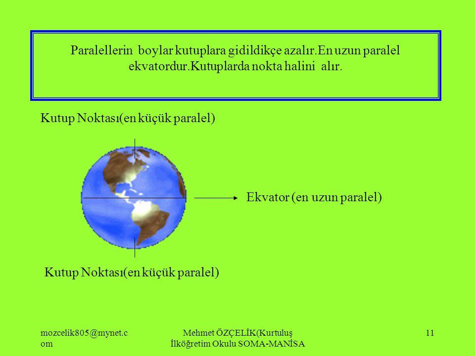 mozcelik805@mynet.c om Mehmet ÖZÇELİK(Kurtuluş İlköğretim Okulu SOMA-MANİSA 10 Dünyanın yarısı aydınlık-yarısı karanlıktır.Dünya kendi çevresinde dönd