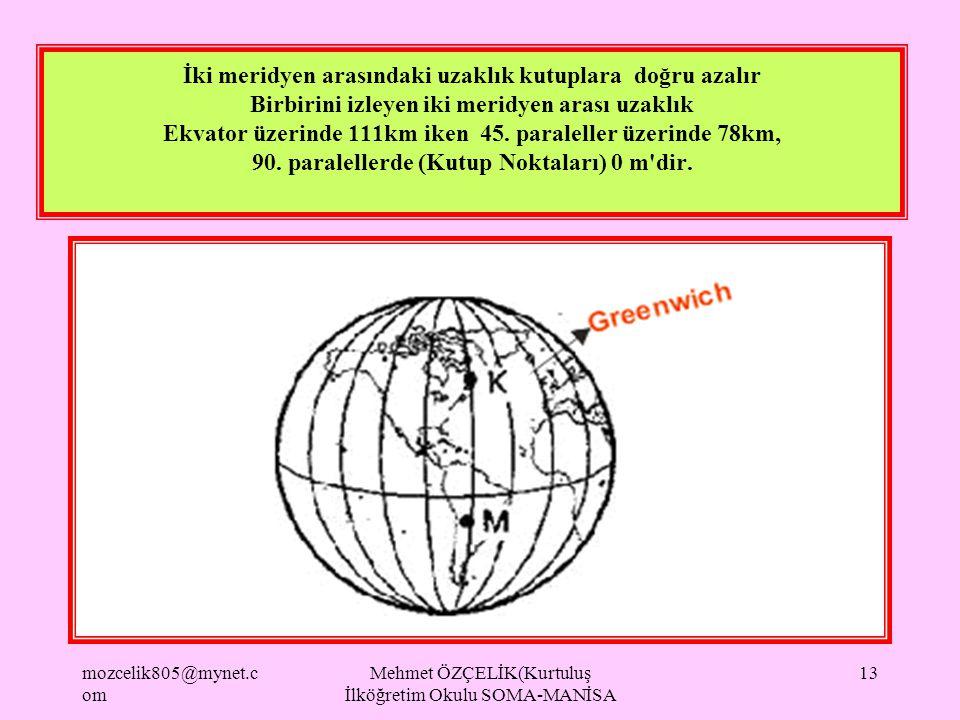 mozcelik805@mynet.c om Mehmet ÖZÇELİK(Kurtuluş İlköğretim Okulu SOMA-MANİSA 12 Yer Çekimi Çekimi Kutuplarda daha fazla ekvatorda daha az olacaktır. ÇÜ