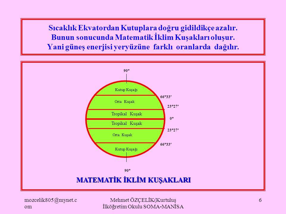 mozcelik805@mynet.c om Mehmet ÖZÇELİK(Kurtuluş İlköğretim Okulu SOMA-MANİSA 5 Güneş ışınlarının geliş açıları Ekvatordan kutuplara gidildikçe küçülür.