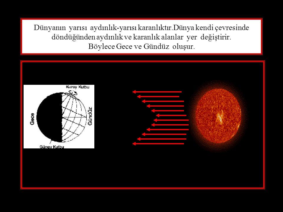 mozcelik805@mynet.c om Mehmet ÖZÇELİK(Kurtuluş İlköğretim Okulu SOMA-MANİSA 7 Dünyanın yarısı aydınlık-yarısı karanlıktır.Dünya kendi çevresinde döndüğünden aydınlık ve karanlık alanlar yer değiştirir.