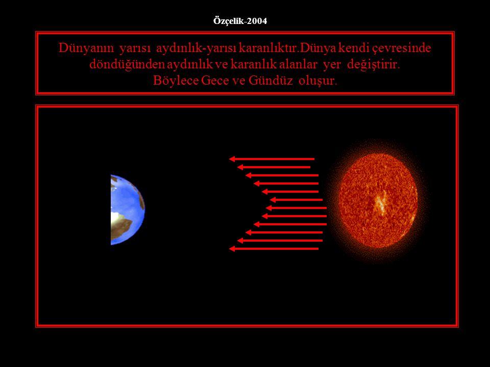 mozcelik805@mynet.c om Mehmet ÖZÇELİK(Kurtuluş İlköğretim Okulu SOMA-MANİSA 7 Dünyanın yarısı aydınlık-yarısı karanlıktır.Dünya kendi çevresinde döndü