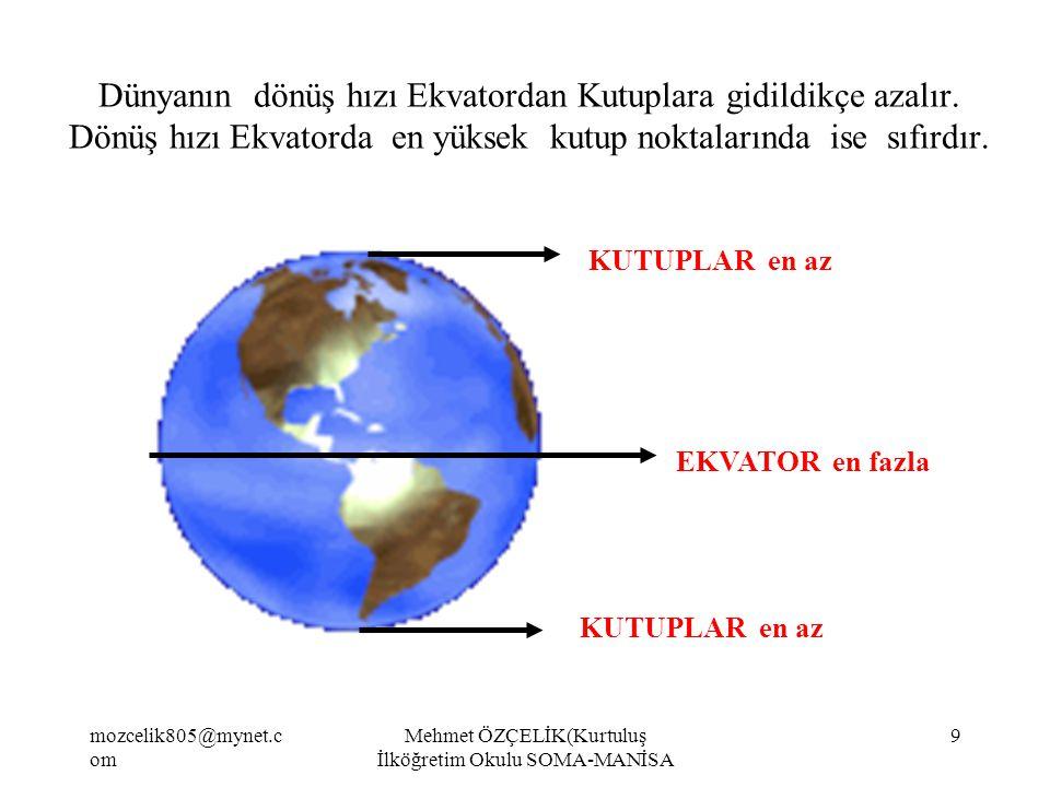 mozcelik805@mynet.c om Mehmet ÖZÇELİK(Kurtuluş İlköğretim Okulu SOMA-MANİSA 8 Dünyanın yarısı aydınlık-yarısı karanlıktır.Dünya kendi çevresinde döndü