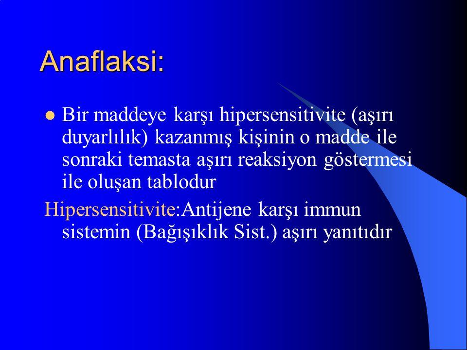 Anaflaksi: Bir maddeye karşı hipersensitivite (aşırı duyarlılık) kazanmış kişinin o madde ile sonraki temasta aşırı reaksiyon göstermesi ile oluşan tablodur Hipersensitivite:Antijene karşı immun sistemin (Bağışıklık Sist.) aşırı yanıtıdır