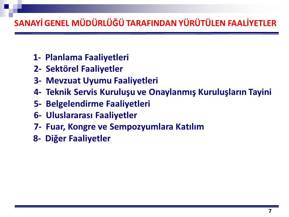 8 Türkiye Sanayi Stratejisi Belgesi 2011-2014 (AB Üyeliğine Doğru); 7 Aralık 2010 tarih ve 2010/38 sayılı Yüksek Planlama Kurulu kararı ile onaylanmış olup, uygulama, izleme ve değerlendirme faaliyetlerine devam edilmektedir.