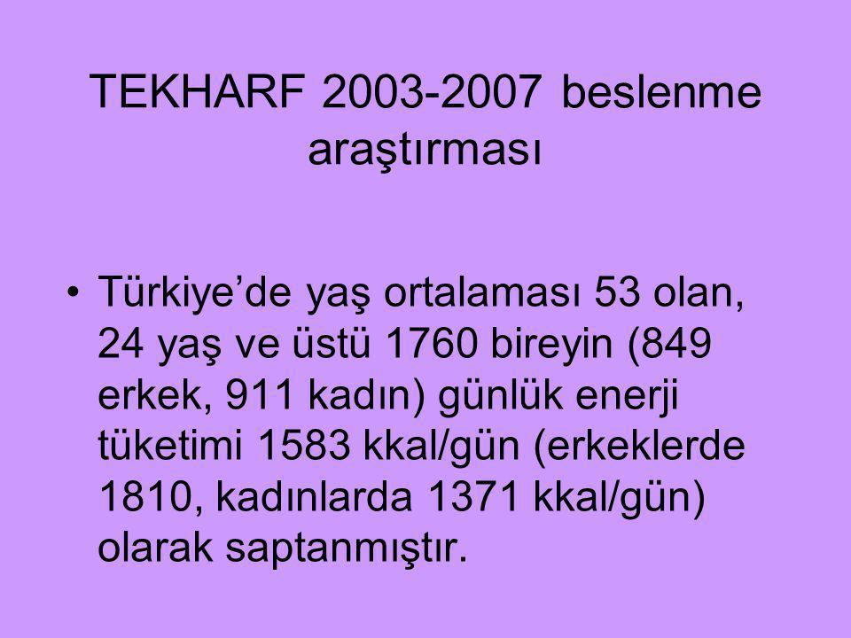 TEKHARF 2003-2007 beslenme araştırması Türkiye'de yaş ortalaması 53 olan, 24 yaş ve üstü 1760 bireyin (849 erkek, 911 kadın) günlük enerji tüketimi 15