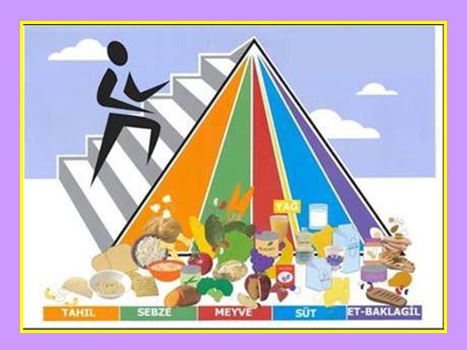 20-59 yaşta kişi başı günlük ortalama alınması gereken enerji miktarı 2000-2250 kilokaloridir.