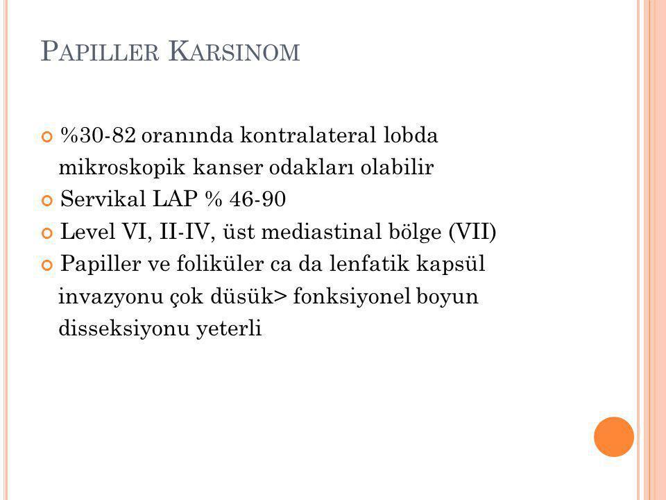 P APILLER K ARSINOM %30-82 oranında kontralateral lobda mikroskopik kanser odakları olabilir Servikal LAP % 46-90 Level VI, II-IV, üst mediastinal böl