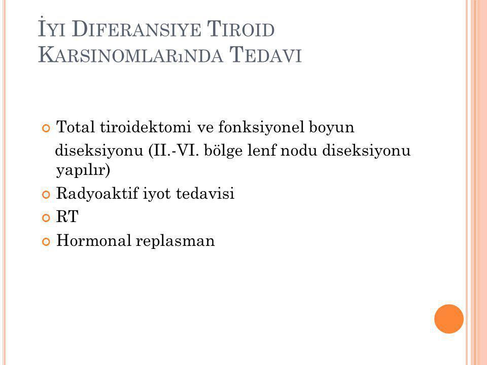 İ YI D IFERANSIYE T IROID K ARSINOMLARıNDA T EDAVI Total tiroidektomi ve fonksiyonel boyun diseksiyonu (II.-VI. bölge lenf nodu diseksiyonu yapılır) R