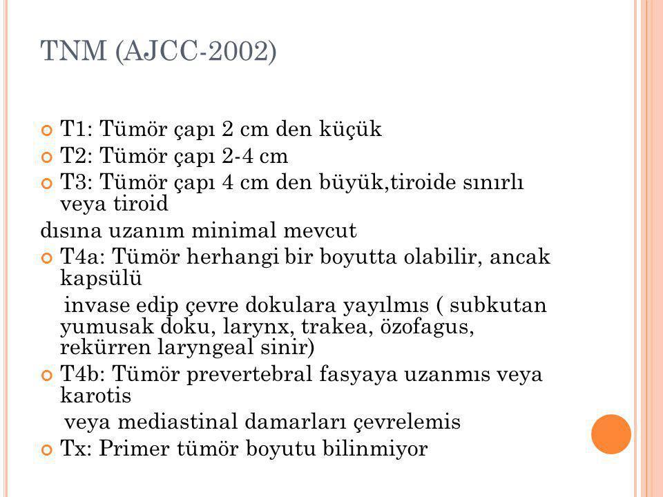 TNM (AJCC-2002) T1: Tümör çapı 2 cm den küçük T2: Tümör çapı 2-4 cm T3: Tümör çapı 4 cm den büyük,tiroide sınırlı veya tiroid dısına uzanım minimal me
